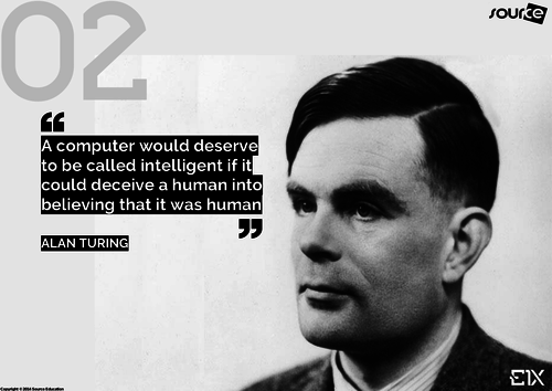 Famous Computer Pioneer : Alan Turing