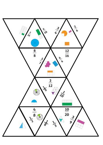 Year 3 Fractions Jigsaw