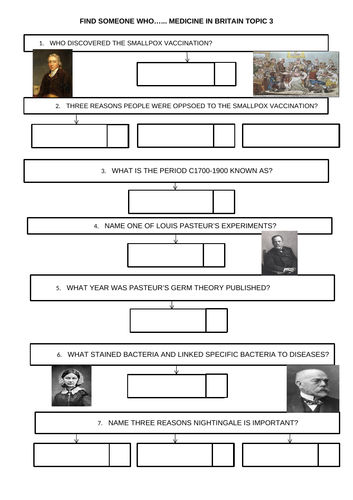 GCSE History Medicine in Britain Find Someone Who Kagan Activity