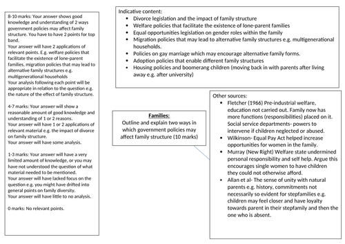 AQA Sociology 2018 Paper 2 Families and Media Marking Aid
