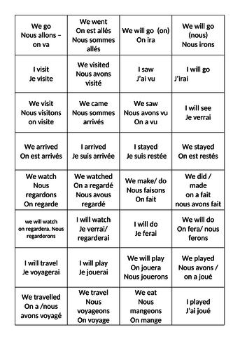 French grammar quick quiz cards