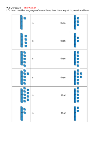 Greater than, less than and equal to Year 1 Maths worksheet