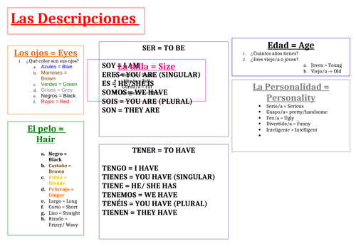 Spanish Physical Descriptions