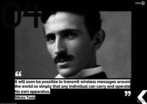 Famous Inventors : Tesla