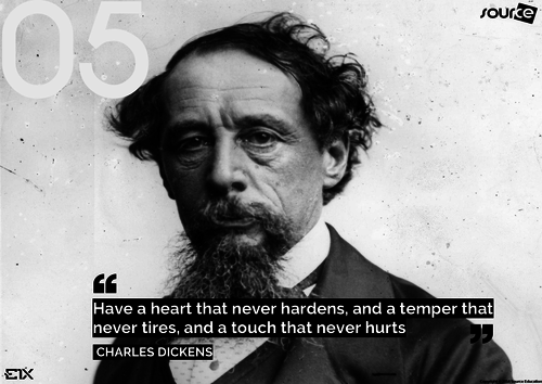Famous Novelists: Charles Dickens
