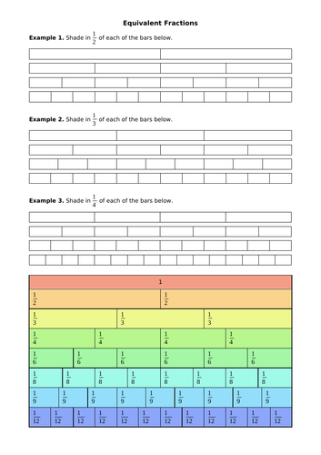 Colouring Bars for Equivalent Fractions