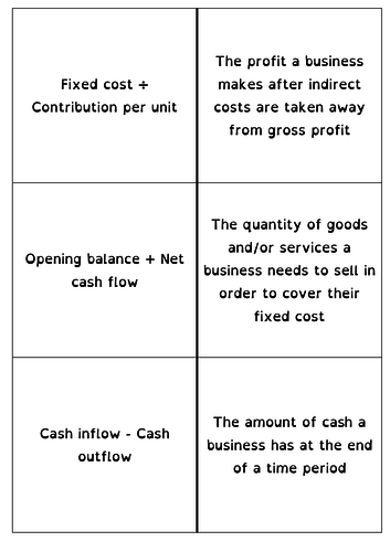 Edexcel GCSE (9-1) Business formulas dominoes