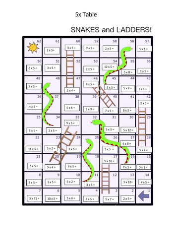 5 times table snakes and ladders board game