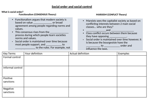 Crime and Deviance: Social order and Control