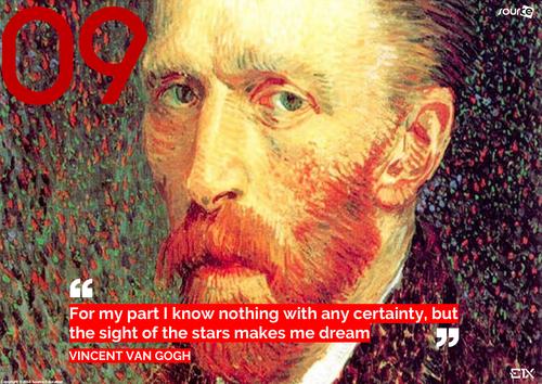 Famous Artists : Vincent Van Gogh  02