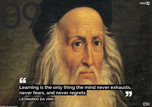 Famous Artists : Leonardo Da Vinci