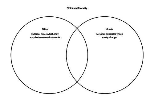 Theory of Knowledge- Ethics
