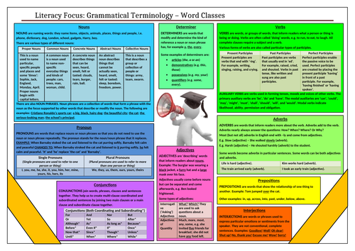 Grammatical Terms Sheet