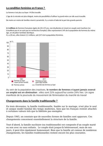 """Facts/ideas on """"la famille en France"""""""