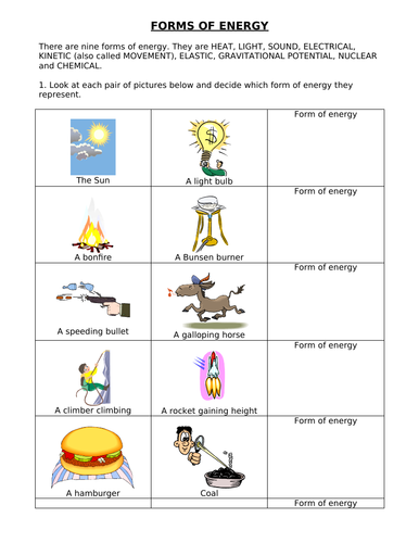 What are the different energy stores?