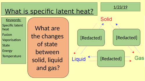 What is specific latent heat?