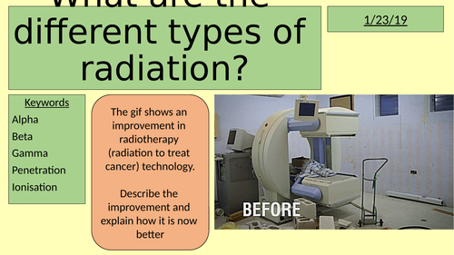 Different types of radiation (alpha, beta, gamma)
