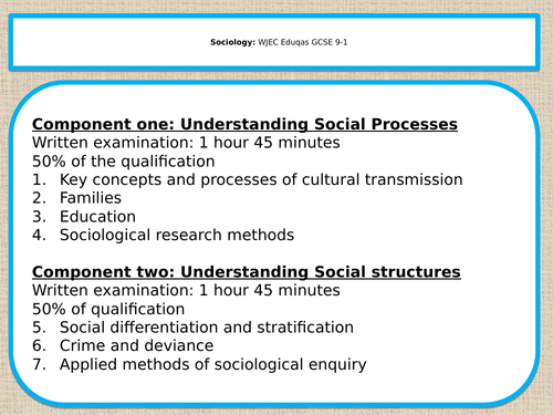 GCSE 9-1: What do sociologists do?