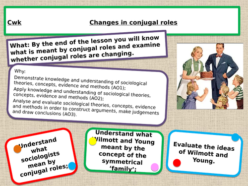 GCSE 9-1 Changes in conjugal roles