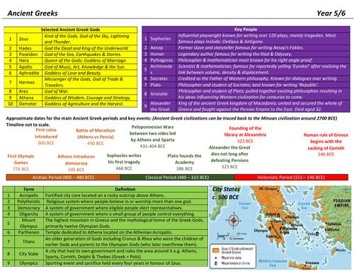 Ancient Greeks Knowledge Organiser