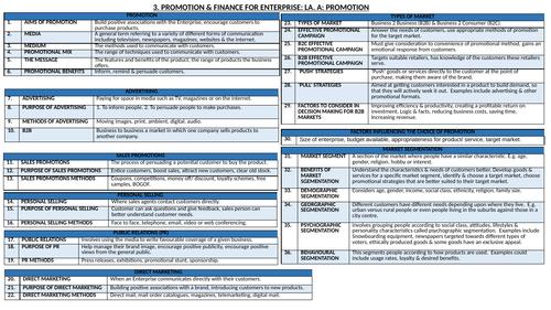BTEC TECH ENTERPRISE COMPONENT 3. KNOWLEDGE ORGANISER: PROMOTION & FINANCE FOR ENTERPRISE