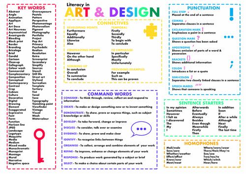 Literacy in Art & Design - WORD MAT