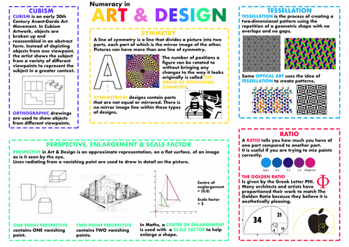 Numeracy in Art & Design - WORD MAT