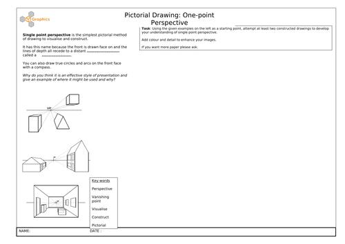 GCSE Product Design Single Point Perspective & Estimated Depth Bundle (2-3 lessons)