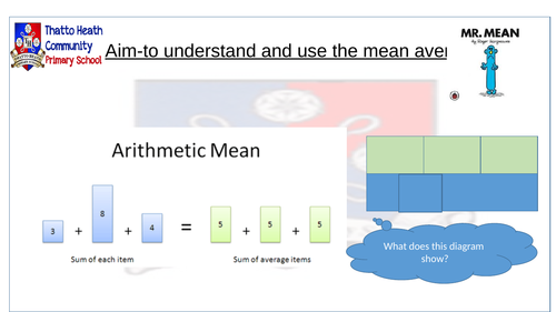 PPT to help develop conceptual understanding of mean