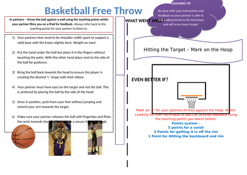 Basketball Shooting Resource Card