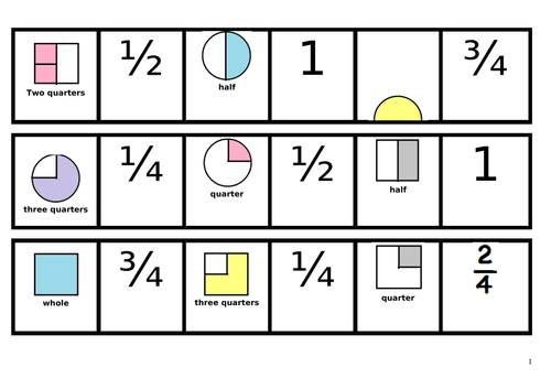 Year 1 Fraction Dominoes Game Activity