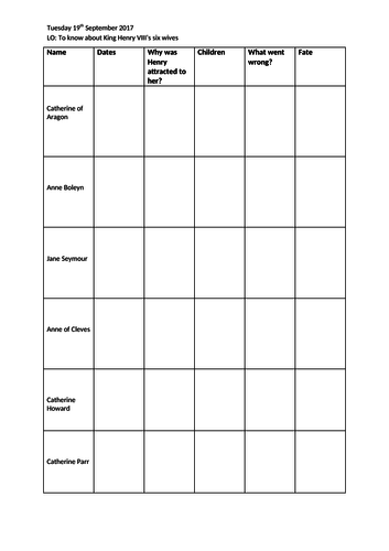Henry VIII and His Six Wives Worksheet KS2