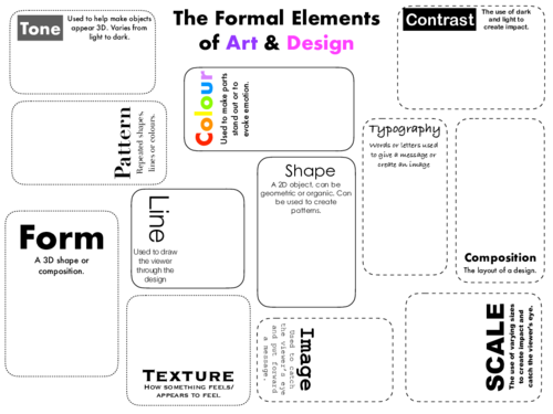 The Formal Elements of Art & Graphic  Design Worksheet