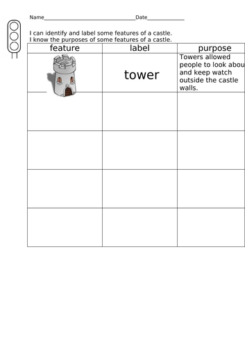 Castle features worksheet A+