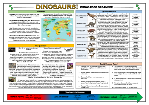 Dinosaurs Knowledge Organiser/ Revision Mat!