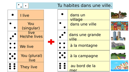 KS3 French Dice Game Où habites-tu? Er verbs