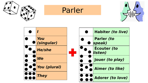KS3 French Dice Game ER-verbs