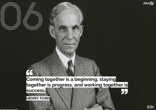 Famous Inventors : Henry Ford