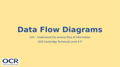 OCR Cambridge Technicals in IT Unit 2 - 5.2 Data Flow Diagrams