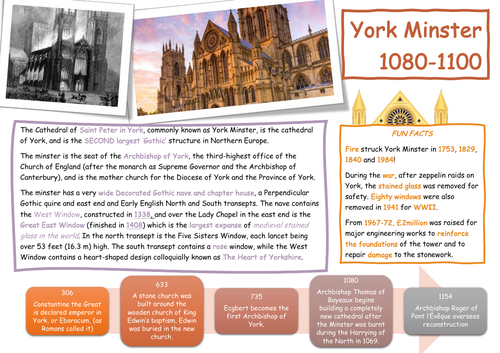Medieval Cathedrals fact sheets
