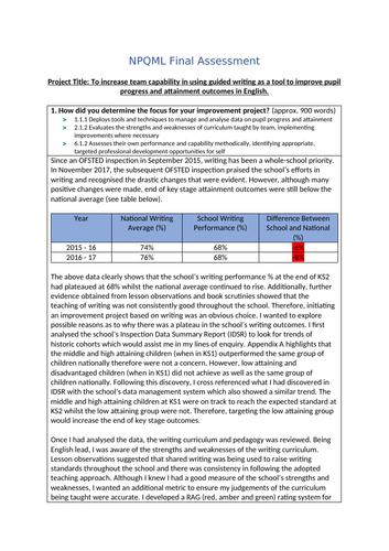 NPQML Final Assessment 2018/19