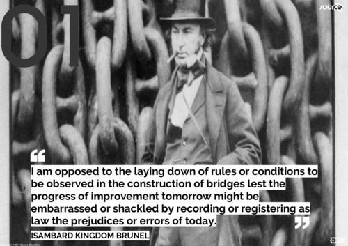 Famous Engineers: Isambard Kingdom Brunel
