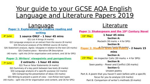 Overview of AQA English Language and Literature Paper Requirements 2019