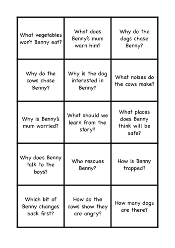 Burger Boy - Simple Comprehension Questions to Generate Discussion