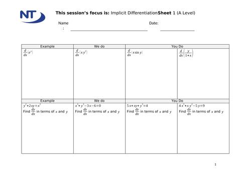 A Level Maths Intervention Sheets (Bundle 1)
