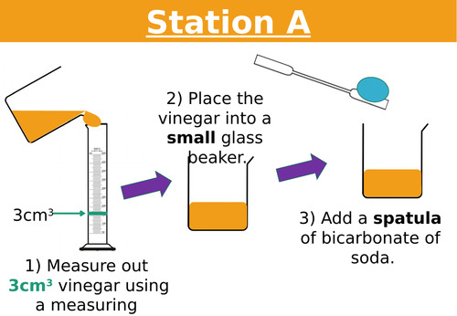 Chemical Reactions Practical Circus Station Sheets