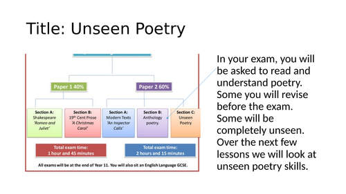 Unseen Poetry - Maya Angelou. Full three lessons.