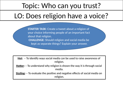 Does religion have a voice? - Full Lesson - Ethics/RE/RS