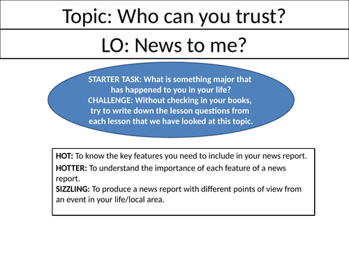 News to me - 3 Lesson Project - Ethics/RE/RS