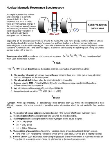 A level NMR summary sheet